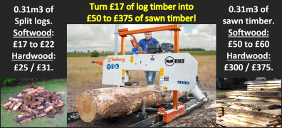 Adding real value to timber.
